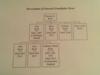 MI-Ryan-family-tree