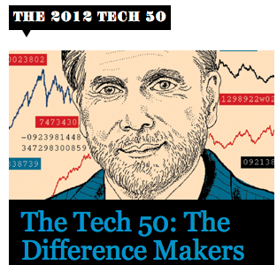 Institutional Investor Tech 50