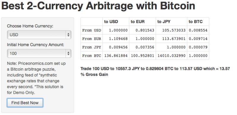 Bitcoin-shiny