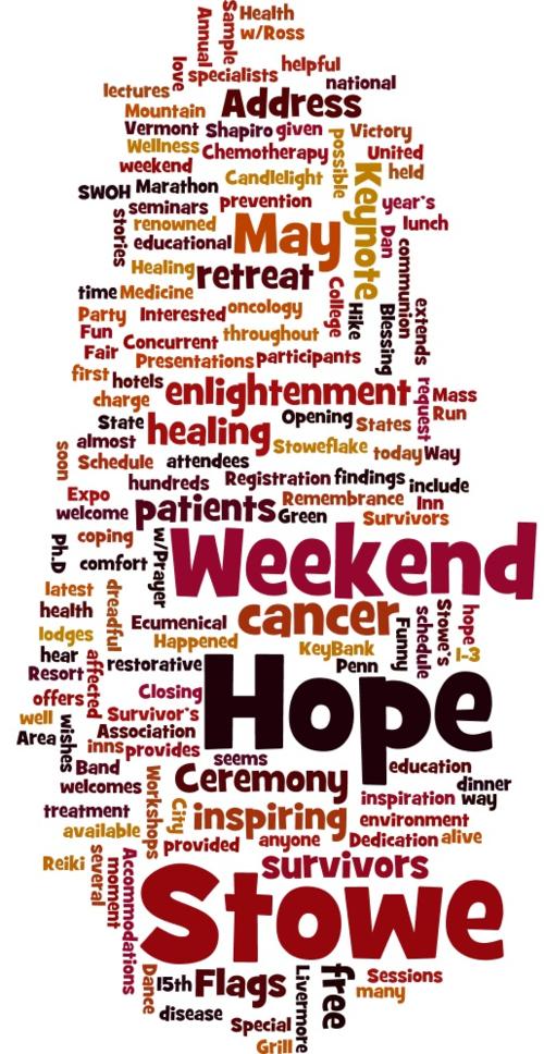 Weekend of hope 2