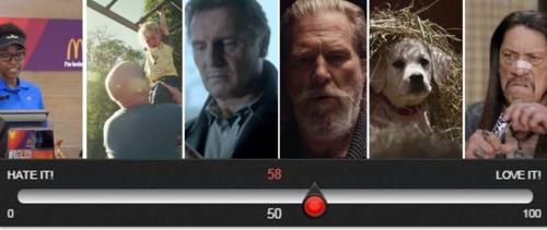 Super Bowl ad ratings powered by Slidermetrix