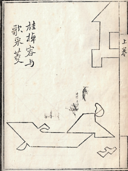 Illustrations from the Yi zhi tu 益智图 by Tong Xiegeng, 1878 copy (British Library 15257.d.300)