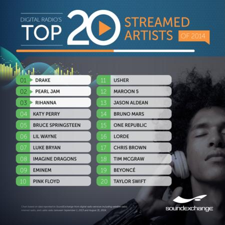 SX_TOP_20_Artists