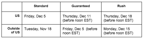 Hanukkah ordering deadlines
