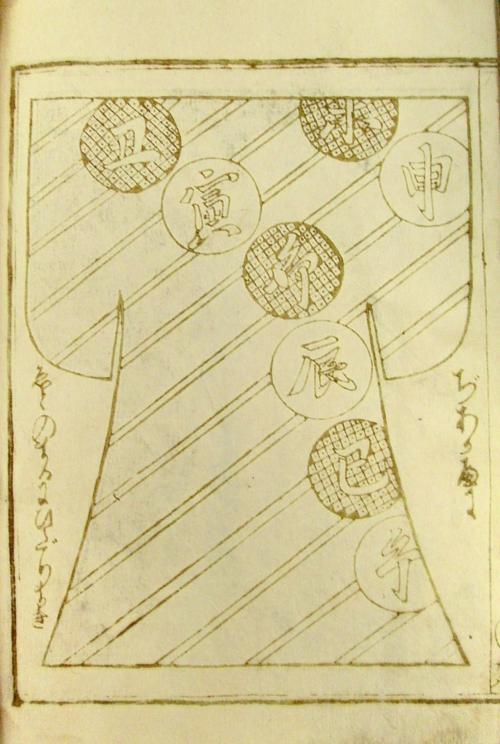 Kimono patterns with zodiac symbols. Shinsen o-hinagata (新撰御ひいながた New selection of fashionable patterns) [1667]. British Library, Or.74.bb.8.