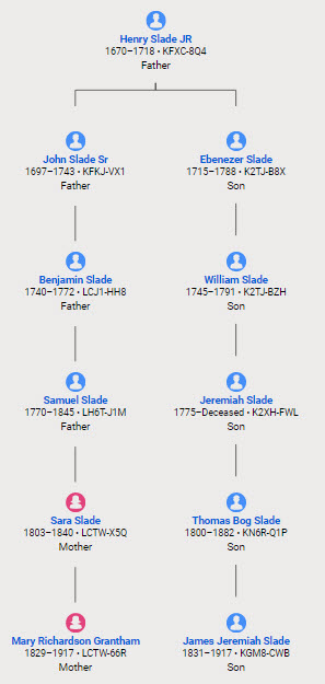 Legacy News: FamilySearch Family Tree Hints